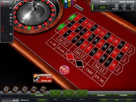 Online roulette history start your own poker site