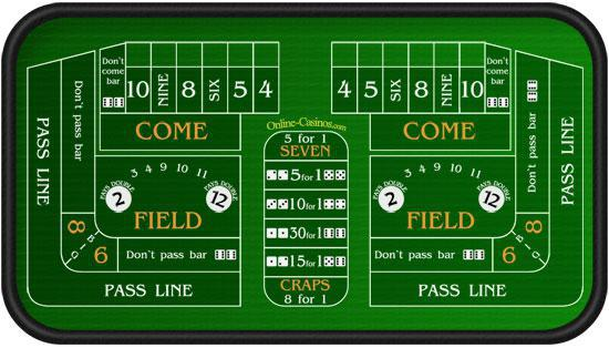 5 Invincible Tips on How to Win at Craps