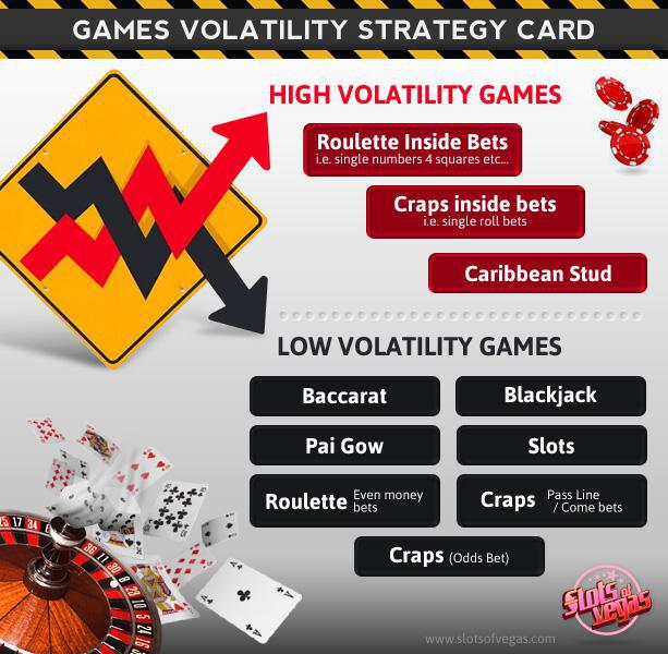 games_volatility_chart